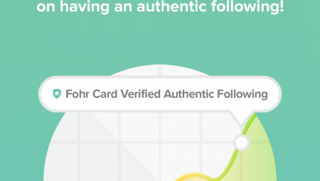 Organic growth of our social media - Fohr Card approved Instagram
